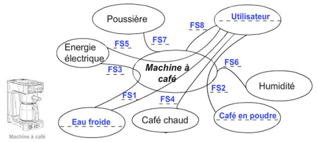 Cafetiere Nespresso Qui Ne Fait Plus Un Bon Caf Ef Bf Bd