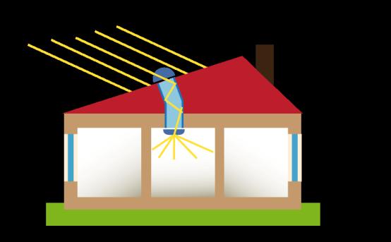 comment mettre une clôture électrique